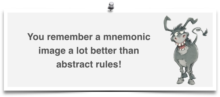 mnemonic images vs abstract rules