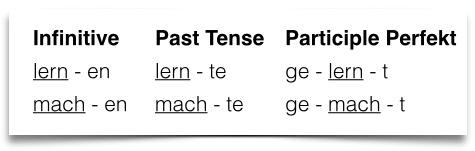 learn German grammar irregular verbs
